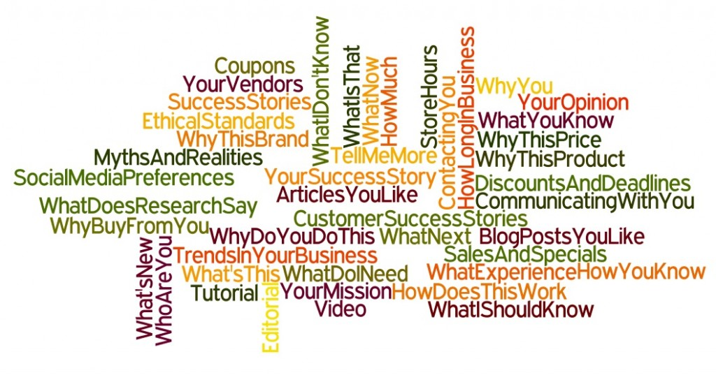 Word Cloud Content Marketing